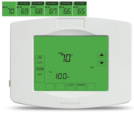 home automation Massachusetts (MA) & Connecticut (CT)